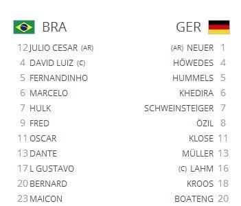Alemania golpeó a Brasil con una histórica goleada por 7 a 1